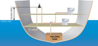 Preventivo impianto idraulico on line infissi del bagno in bagno - Preventivo idraulico bagno ...